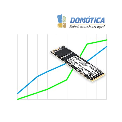 SSD-PCI-E 3.0-M.2-2280 1TB-NVME CRUCIAL-P1-CT1000P1SSD8 - DOMOTICA COLOMBIA - DOMOTICA